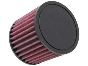 Cartuchos filtrantes o filtros de cartucho - Filtracion por cartuchos